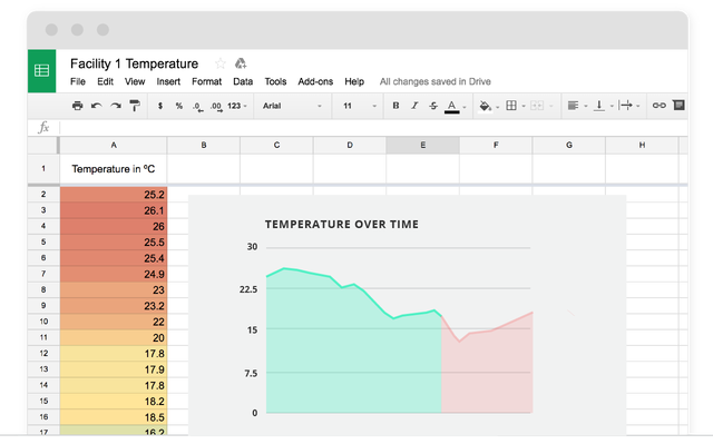 Graphs and conditional formatting in Google Sheets