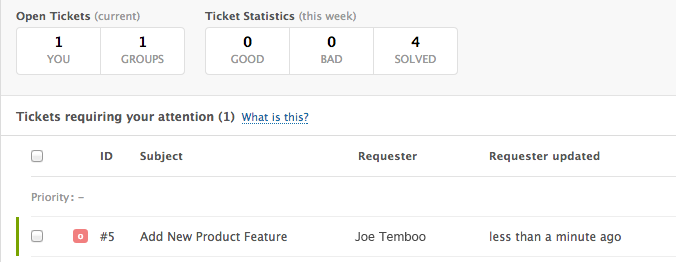 The new ticket in the Zendesk Dashboard